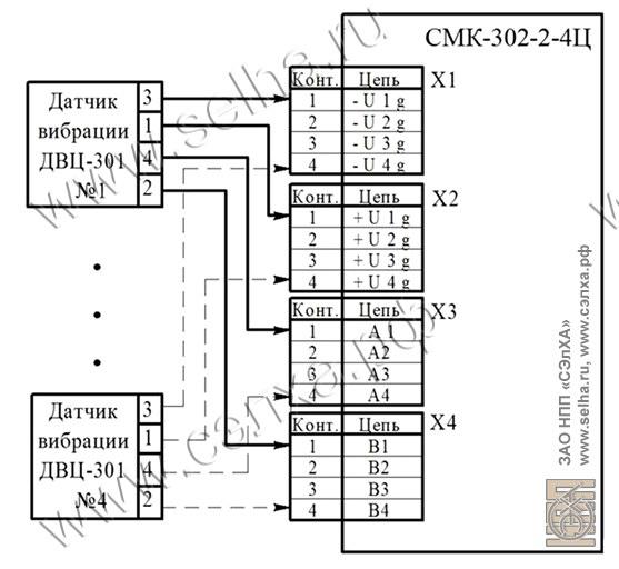 Рисунок 3. Схема подключения