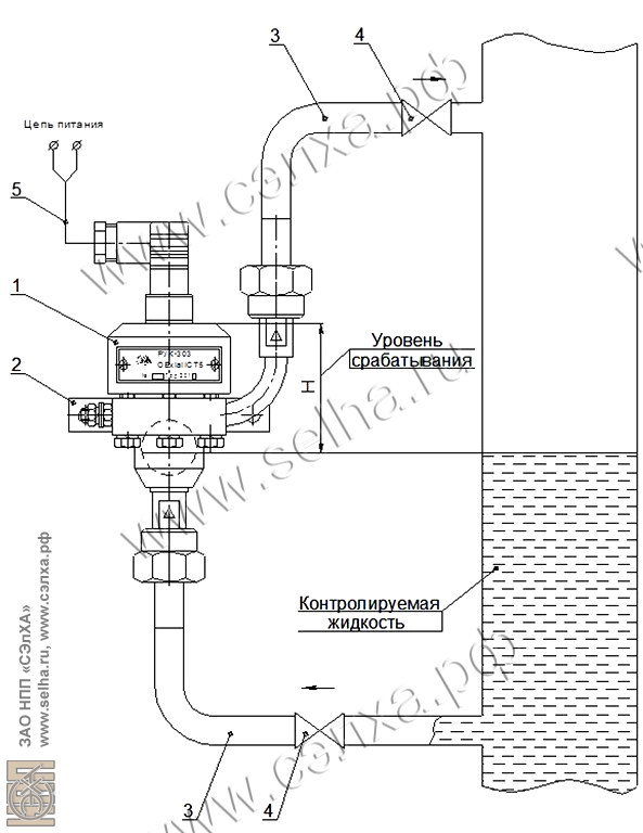 1 – реле уровня РУК-303;